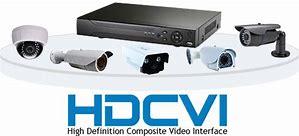 محصولات دارای تکنولوژی hdcvi