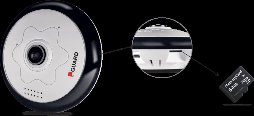 دوربین مداربسته پانوراما 360 درجه